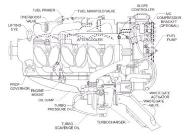 the continental 520 engine series aero atelier cm inc rh aeroatelier aero continental z120 engine diagram continental z120 engine diagram